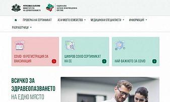 Сайтът за издаване на сертификати изчезна