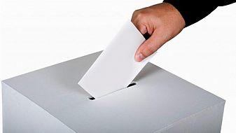 При избори днес: ГЕРБ-СДС-22,3%; ПП-15,8%; БСП-15,1%; другите между 10 и 12%