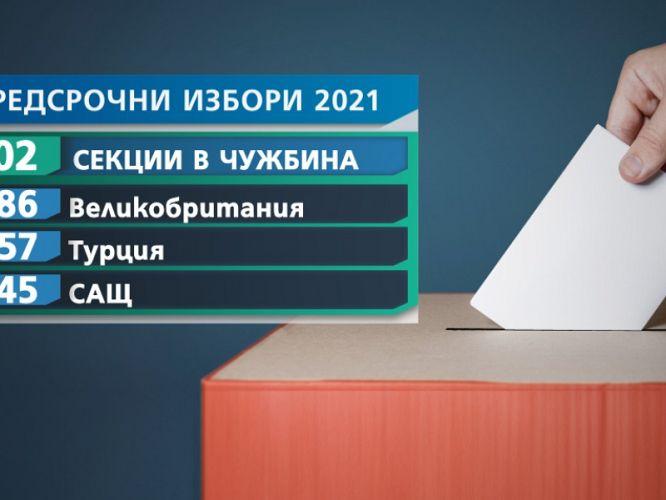 Рекорден брой секции в чужбина за вота на 11 юли (адреси)